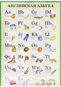 Никитенко Английская азбука. Плакат